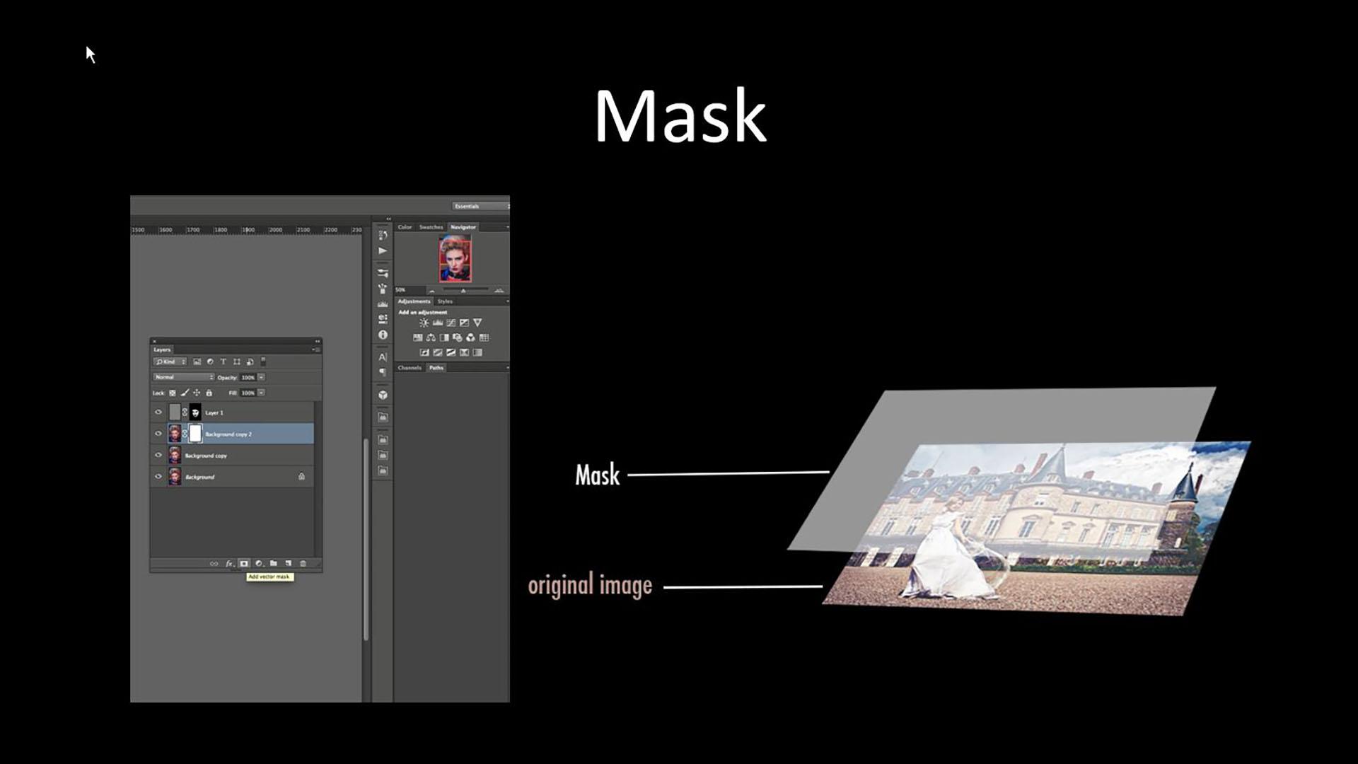 Adobe  Photoshop Masking