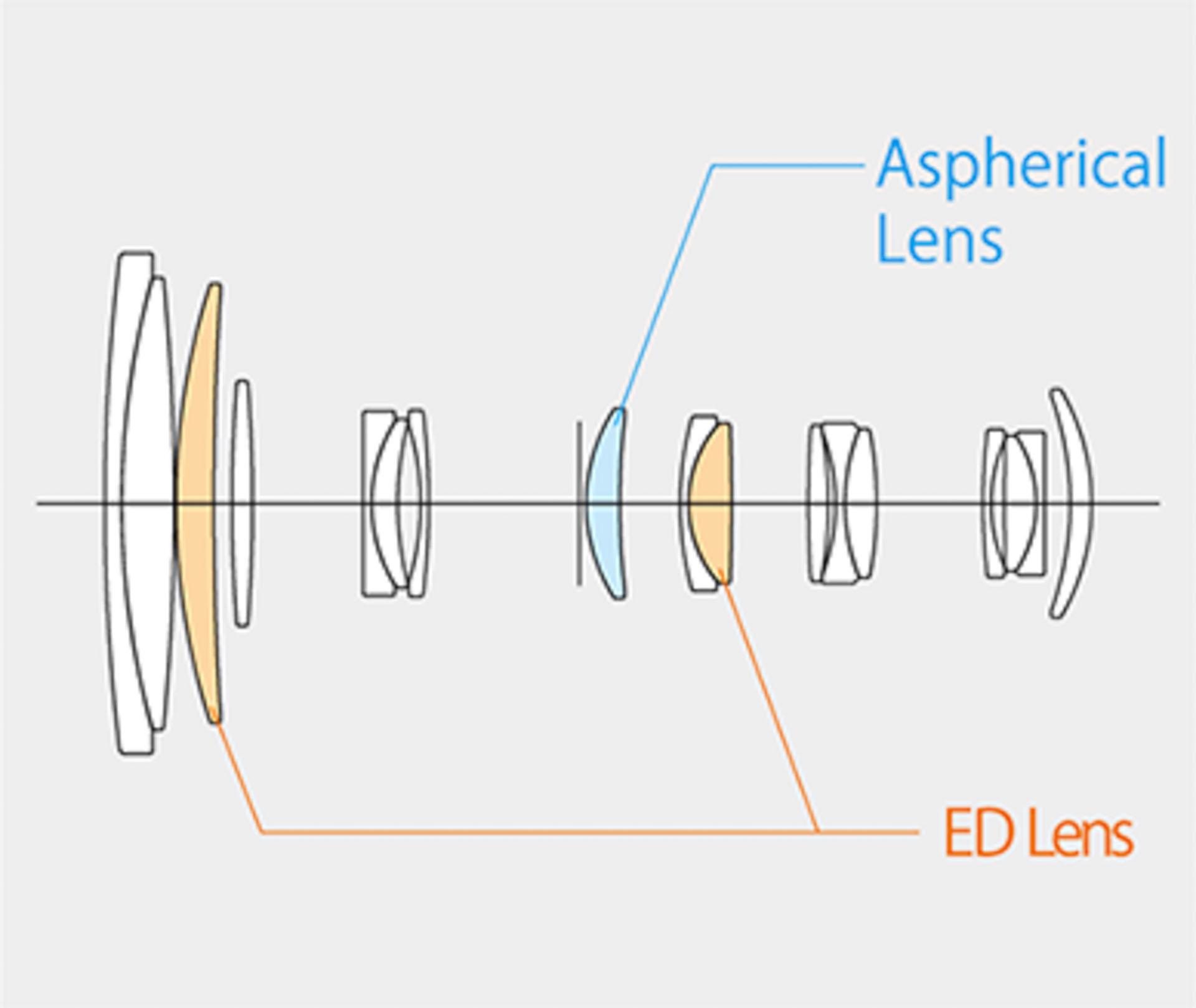 XF70-300mm lenses element